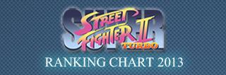 ST Ranking Chart 2013